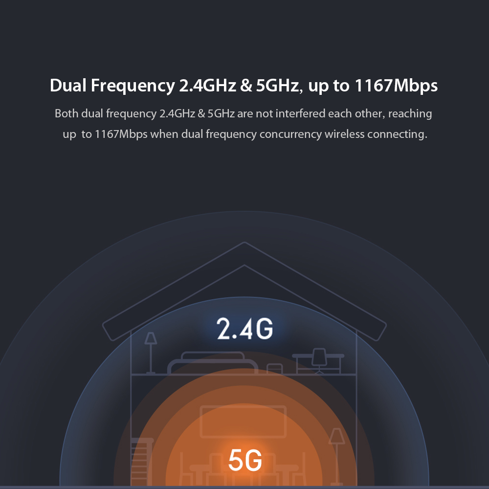 Xiaomi Mi Router 4A giga gigabit global version 473618 - 2