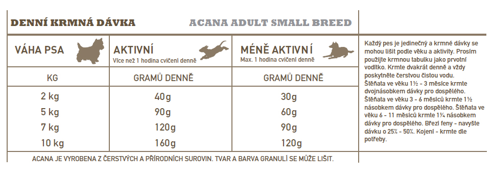 ACANA-adult-small-breed