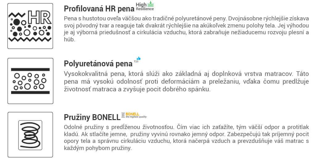 Barbora_materialy_1