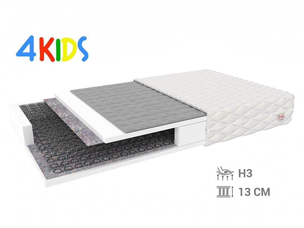 Pohánkový matrac Bambino Normal 190x90