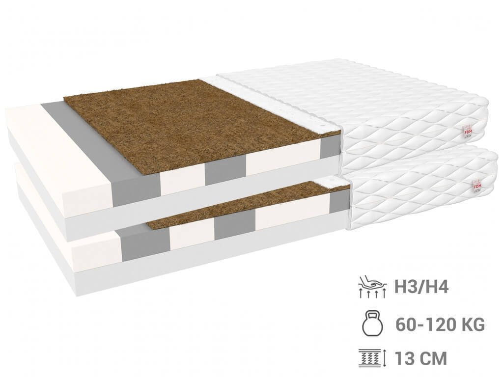 Penové matrace Turner 90x200 (2 ks) - 1+1