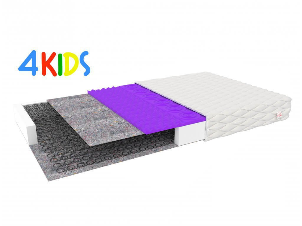 Alica detský matrac 90x200