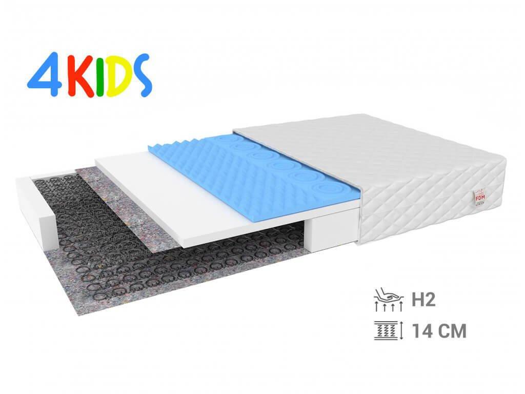 Barbora matrac pre deti 190x80