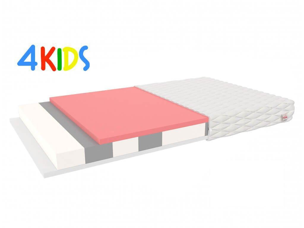 Millo penový matrac s pamäťovou penou 160x70