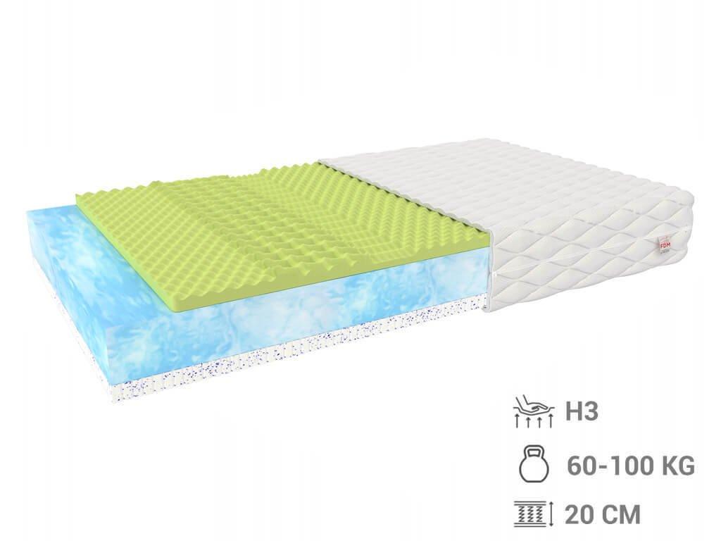 Moderný latexový matrac Mariana 100x200