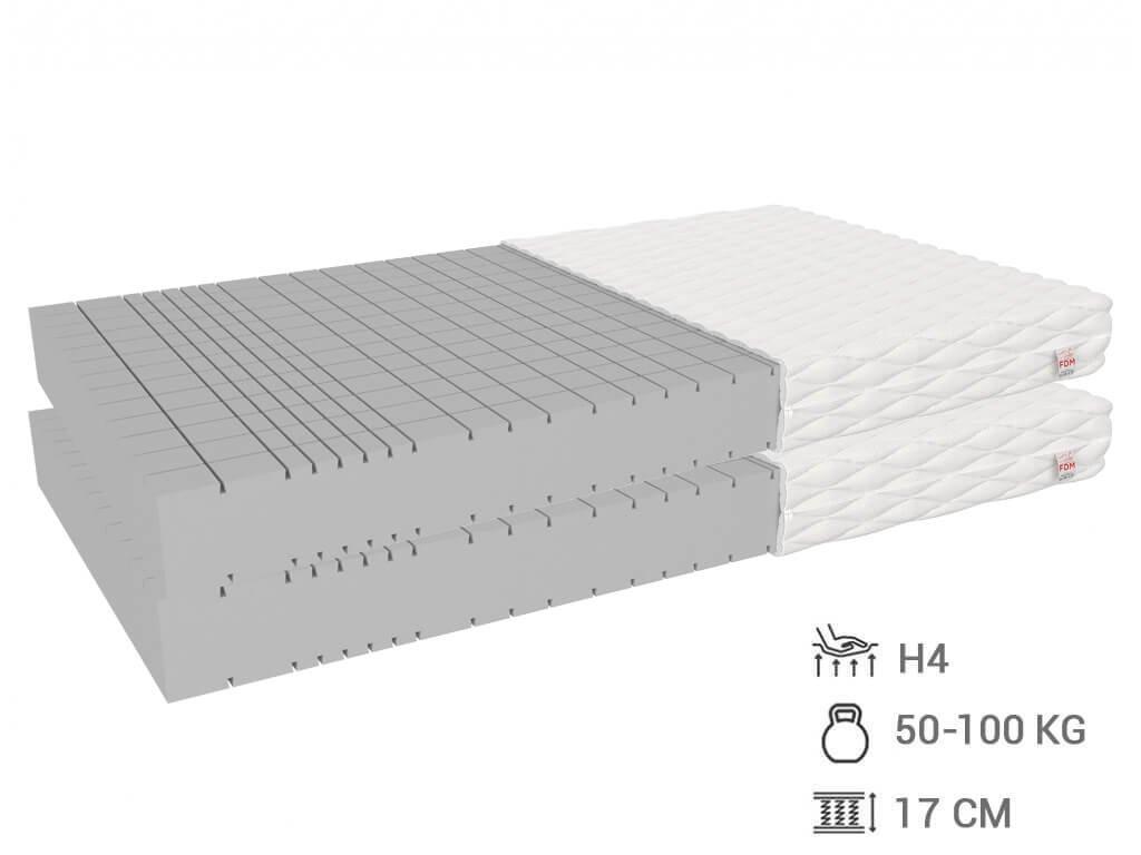Penový matrac Nela 200x90 (2ks) 1+1