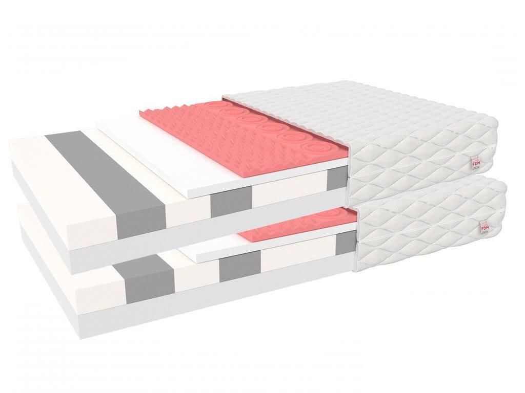 Zdravotné matrace s penou Rocker 200x90 (2 ks) 1+1