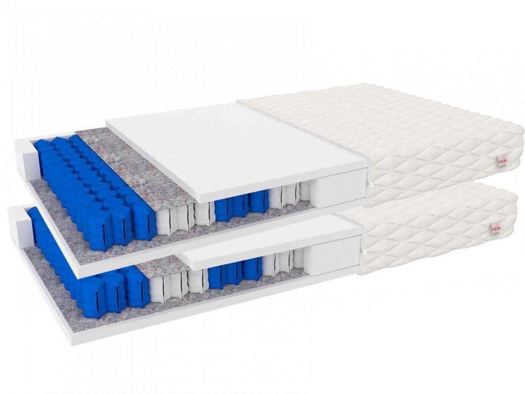 Taštičkové matrace Mirinda 80x200 (2ks) 1+1