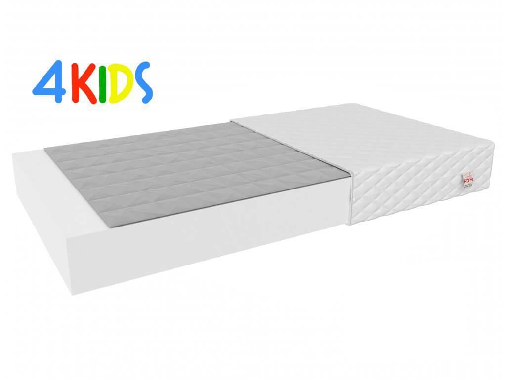 Bambino Candy detský matrac 90x40