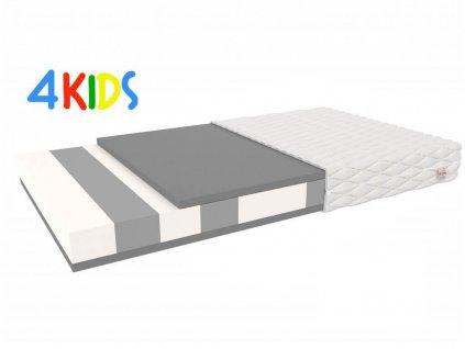 Lujza penový matrac pre deti 140x70