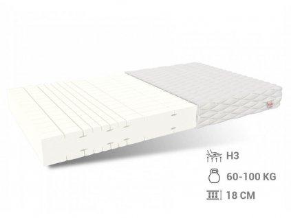 HR penový matrac Sansa 200x120