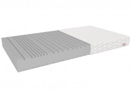 Penový matrac Nela 200x200