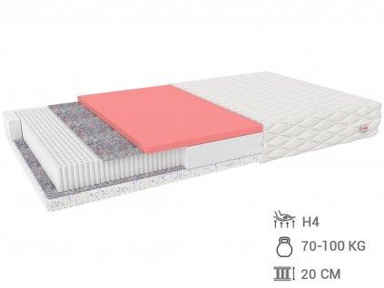 Matrac Mimi s pamäťovou penou 200x160