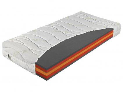 Antibakteriálny matrac Bryce 160x200