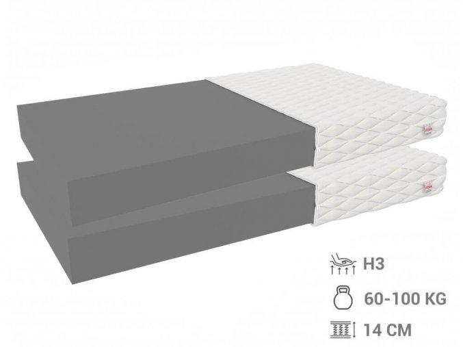 Penové matrace Andrea 80x200x14 (2 ks) - 1+1