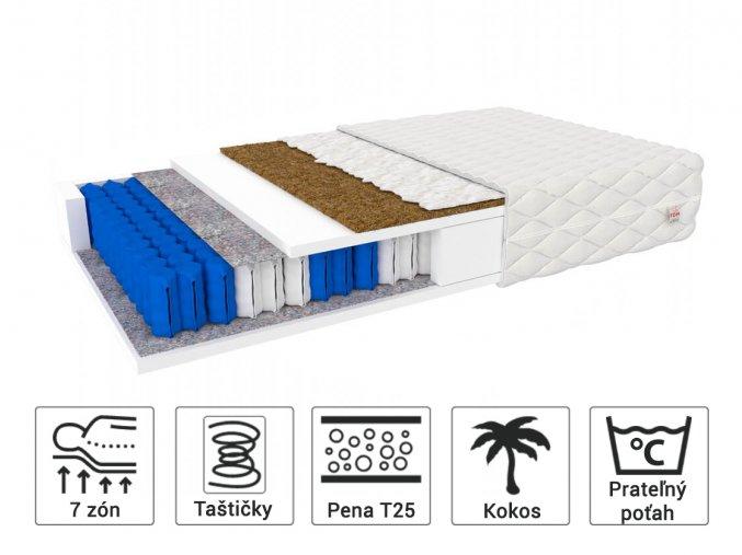 Taštičkový matrac HUNT 200x200