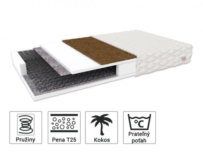 Pružinový matrac s kokosom Sealy 120x200