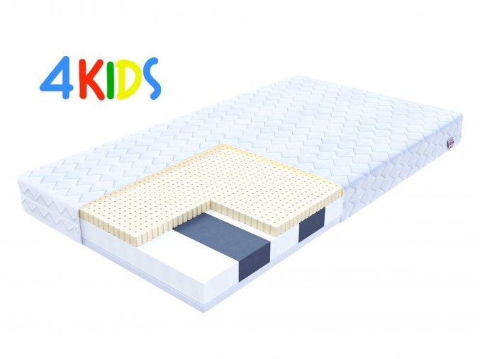 Odolný latexový matrac corela 190x90
