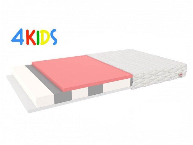 Penový matrac pre deti Millo 180x90