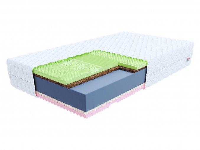 Kokosový matrac Sandra 140x200