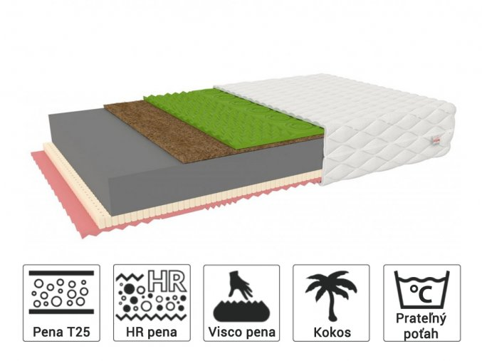Kokosový matrac Sandra 180x200