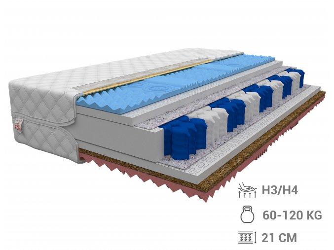 Kokosový matrac s taštičkami Gina 200x200