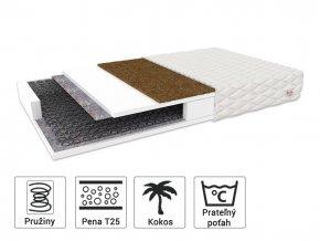 Pružinový matrac Sealy kokos 80x200
