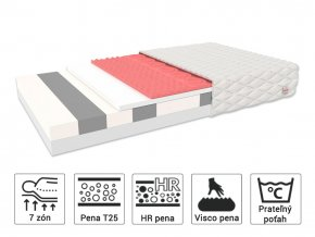 Penový matrac s masážnou penou Rocker 180x200