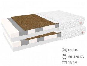 Turner matrace s kokosvou vrstvou 100x200 (2 ks) - 1+1