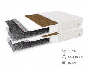 Pružinové matrace Sealy 90x200 (2 ks) - 1+1