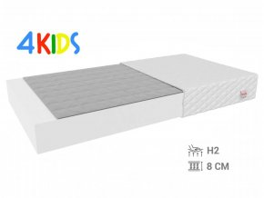 Bambino Candy matrac 120x70