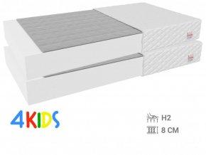 Detské matrace Bambino Candy 90x200x8 (2 ks) - 1+1