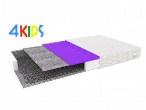 Alica detský matrac 90x200x12