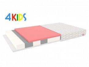 Millo penový matrac s pamäťovou penou 160x70x10