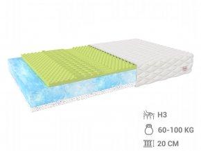 Moderný latexový matrac Mariana 100x200x21