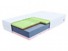Kokosový matrac Sandra 90x200x21
