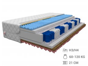 Kokosový matrac s taštičkami Gina 200x200x22
