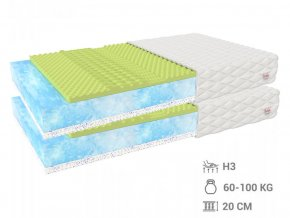 Mariana biopenový matrac s latexom 200x90x20 (2 ks) 1+1