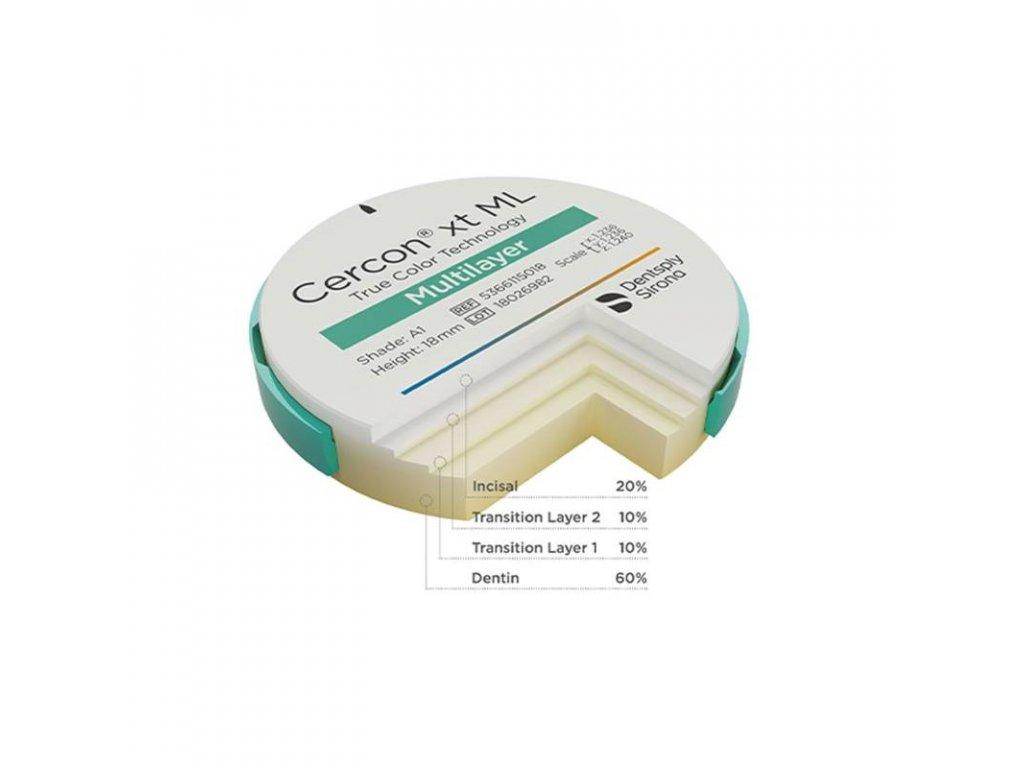 Cercon disk xt ML 98mm - AKCE 3+1