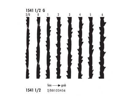 Listy pro pilku, sádra Carl Martin Solingen 2G