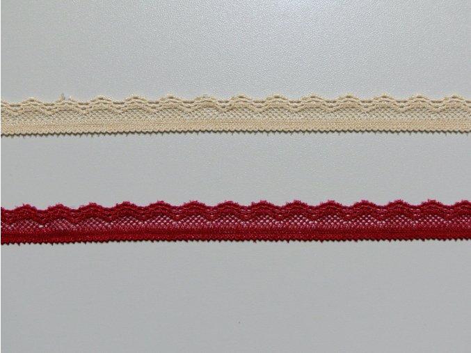 Elastická krajka zoubkovaná 17mm
