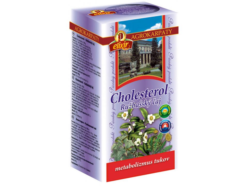 bylinne elixir cholesterol