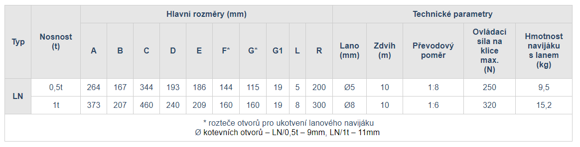 lanovy-navijak-ln-tabulka