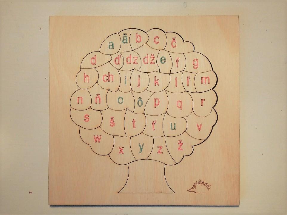 Písmenkové stromčeky SK