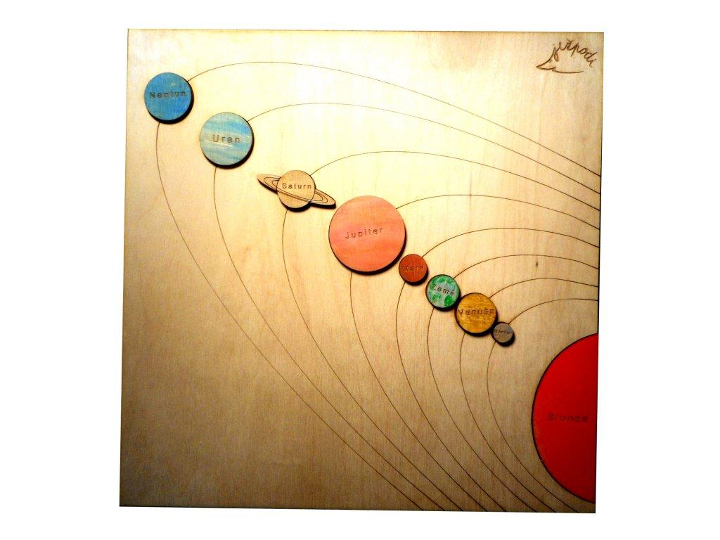 sunsystem1