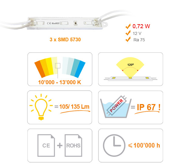 Jihočeská reklama MODUL LED (5730) 3 diody - BÍLÁ (EXTRA STUDENÁ)