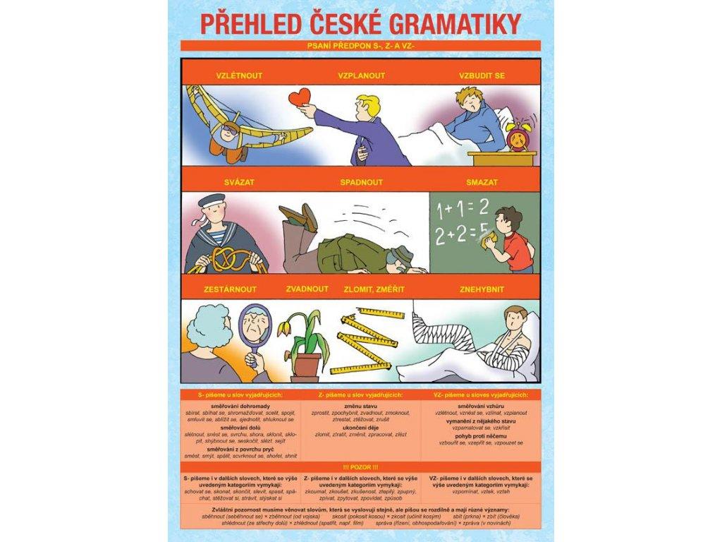 Přehled české gramatiky