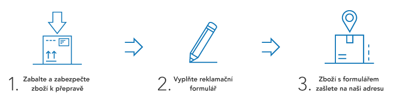 reklamace321