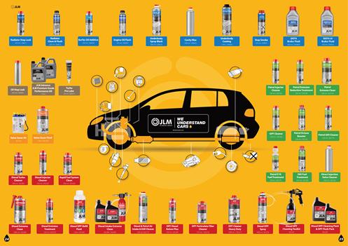 Katalóg produktov JLM 2021