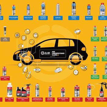 Katalóg produktov JLM